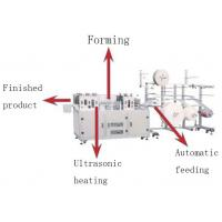Cheap Disposable Non Woven Face Mask Production Line Semi Automatic With Ultrasonic for sale