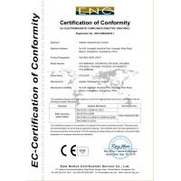 Hightek Optoelectronic Limited Certifications