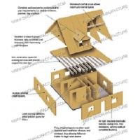 Structural Insulated Panels Prefabricated House With