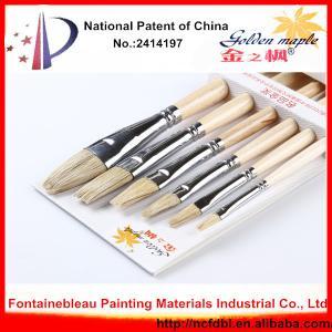 Artist oil paint artist oil paint for sale for Oil paint price