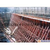 Cheap Single side formwork for retaining wall for sale