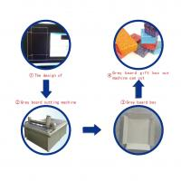 Cheap casket gift jewelry box pre-press paper cutting table machine sample maker system for sale