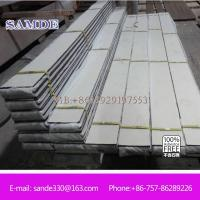 Wall Panels Cement Board : Mm fiber cement shera board for wall decoration