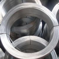 Cheap black iron wire(manufacturer) for sale