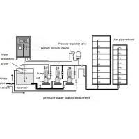 Cheap Wall Mounted Constant Pressure Water Supply System Residential Quarters for sale
