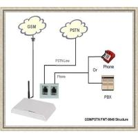 Buy cheap GSM to PSTN Land Line Gateway/Convertor from wholesalers