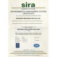Megagem International Co.,Ltd Certifications