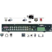 h 264 dvr network dvr user manual