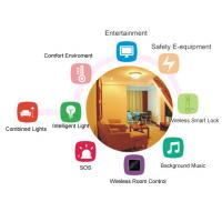 Cheap Multifunctional Smart  Service Hotel Room Control System  , Wireless Intelligent Hotel Door Lock System for sale