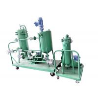 Cheap Energy Saving Pressure Plate Filter / OEM Industrial Filtration Systems for sale