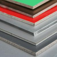 Cheap Nanometer (PVDF) Aluminum Composite Board/Sheet/Panel for sale