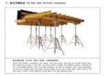 formwork system,slab formwork,column formwork,wall formwork,hydraulic automatic