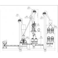 China High Performance Silica Sand Processing Equipment , Quartz Sand Production Line on sale