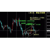 Hong kong forex investment limited