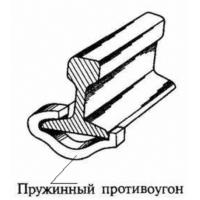 60Si2Mn Material Russian Rail Anchor P65 Anticreeper For Rail Fixation