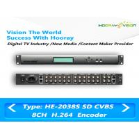 Cheap High Efficiency Black AAC Audio Video Encoder 8 Channel 0.25-5.5 Mbps Video Coding Rate for sale