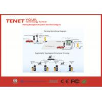 Cheap Tcp Ip Smart Vehicle Parking System for sale