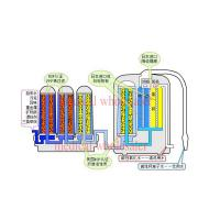 Quality 12000L Non Electric Alkaline Water Ionizer , Blue / Red 9 Stage Filtration wholesale