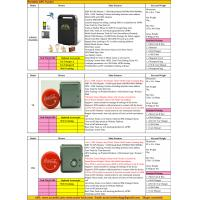 Cheap 2017 Person Portable Handheld Car Vehicle GSM GPRS GPS Tracker Locating Device System Factory Catalog Offer Price List for sale