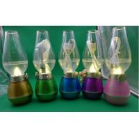 Cheap Blow Controlling Fasion LED Retro Lamps Of Outdoor Camping & Sport for sale