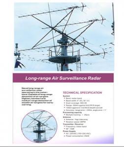 Ultra-long Range Surveillance Radar System For Air Stealth Target Detection
