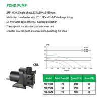 Cheap POND PUMP SFP-110A SFP-150A SFP-200A for sale