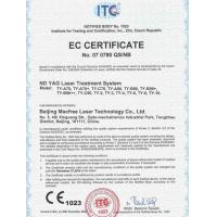 Beijing Macfree Laser Technology Co., Ltd Certifications