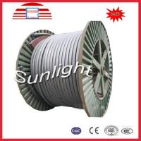 China 66kV and 500Kv Halogen Free Low Smoke Flame Retardant Cables And Wires on sale