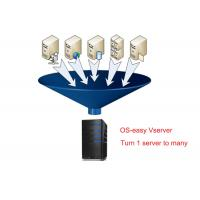 Buy cheap Port Customization Server Virtualization Solutions Load Balence High Availablility from wholesalers