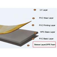 OEM / ODM Construction Heat Insulation Foam With Reflective Aluminum Foil On Both Sides