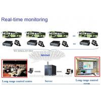 Cheap DVR GPS 3G WIFI for option 8ch HDD mdvr with CE FCC ROHS certificate for sale