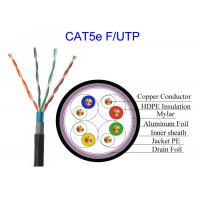 Cheap Mouse-proof Outdoor Cat5e F/UTP Copper Lan Cable Conductor 24 AWG Pass Fluke 100 m Test for sale