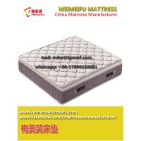 Cheap Unbiased Innerspring Coil Mattress Reviews and Ratings 2017 for sale