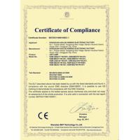 Sevenope Industrial Limited Certifications