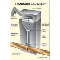 Buy cheap Cadweld-Exothermic Welding Molds Item # 1 from wholesalers