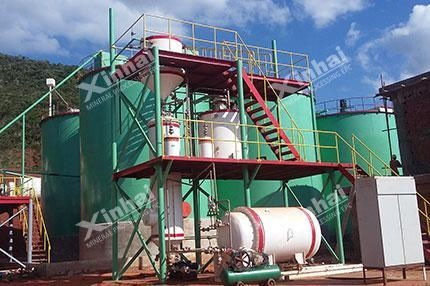Quality Desorption Electrolysis System wholesale