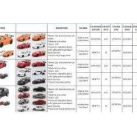 Buy cheap 1:32 die-cast alloy car model from wholesalers