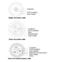 Cheap Power Cable 0.6/1kV XLPE Insulated Power Cable for sale