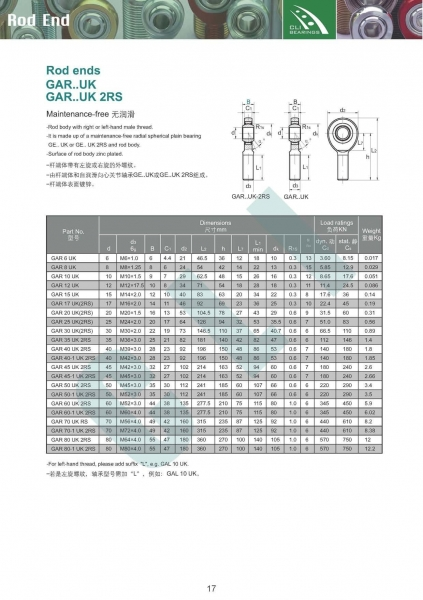China GAR UK / GAR UK-2RS (PTFE lined)