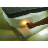 Cheap Insulation batts wall batt wholesale