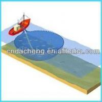Cheap gill nets sale for sale