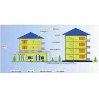 Cheap Building water supply diagram wholesale