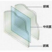 Cheap different use of PVB film for sale