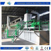 Buy cheap Pyrolysis Equipment XY-9 Continuous Pyrolysis Plan from wholesalers