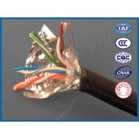 China xlpe halogen free low smoke flame retardant cable on sale