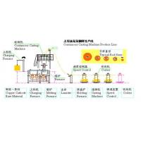 Cheap wire equipment Wire and cable equipment for sale