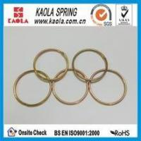 Cheap Wire forming spring 07 wholesale