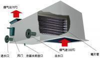 Buy cheap High Efficiency Heat Recovery Core from wholesalers