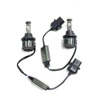 Buy cheap 9008LED LED 9008 Headlight Bulb from wholesalers