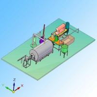 Cheap Automatic Pyrolysis Plant for sale
